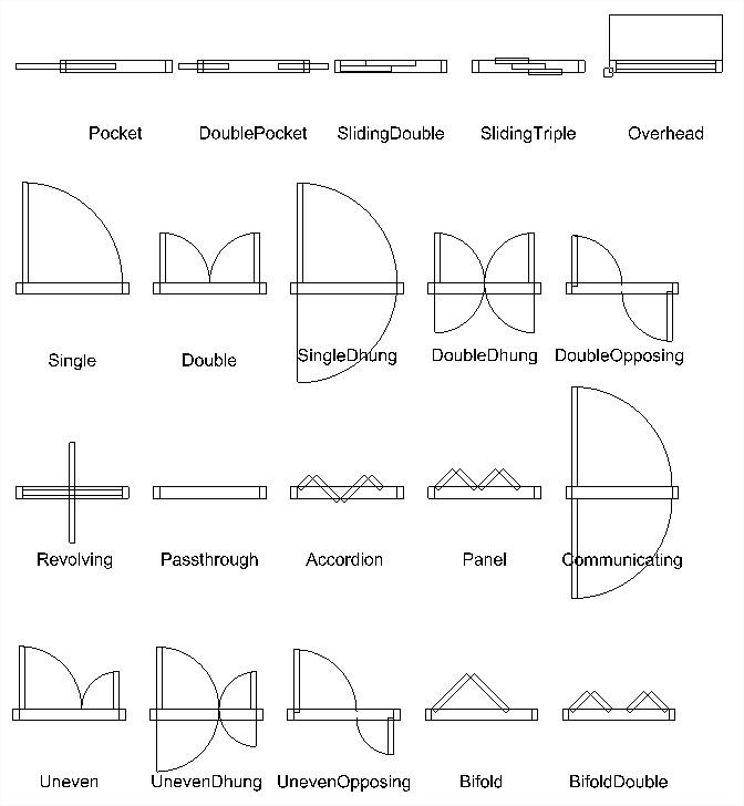 Configure Aec Door Types